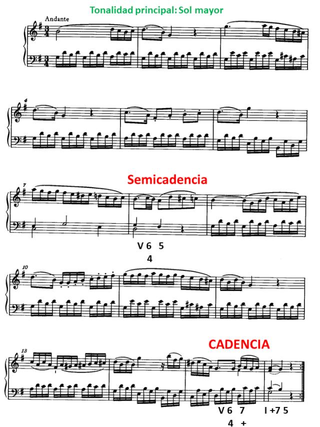 1. Mozart sonata k 545 II primer periodo.png
