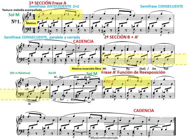 primer ejemplo cadencias tonalidades y forma en general.png