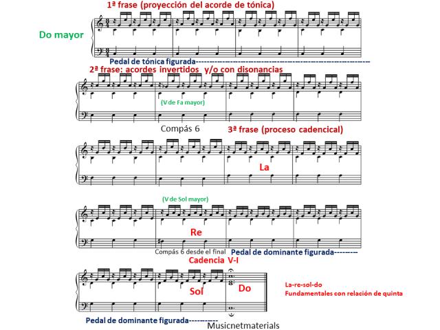 ejemplo 3 estructura.png